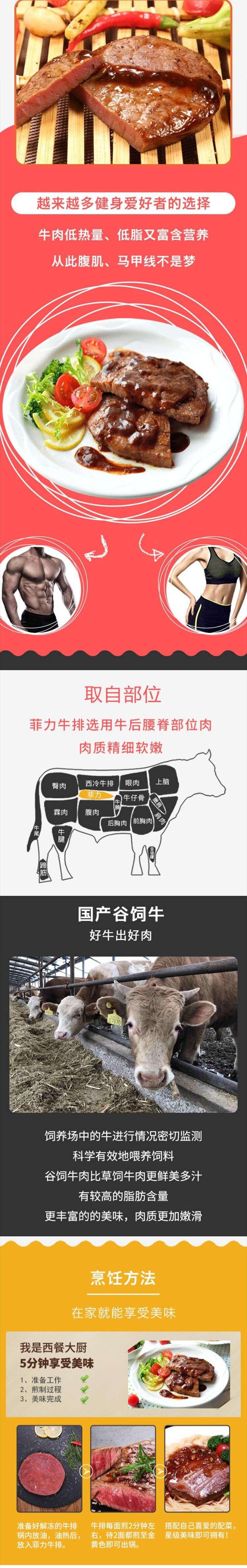 恒都 國產菲力牛排100gx10袋_2_1.JPG