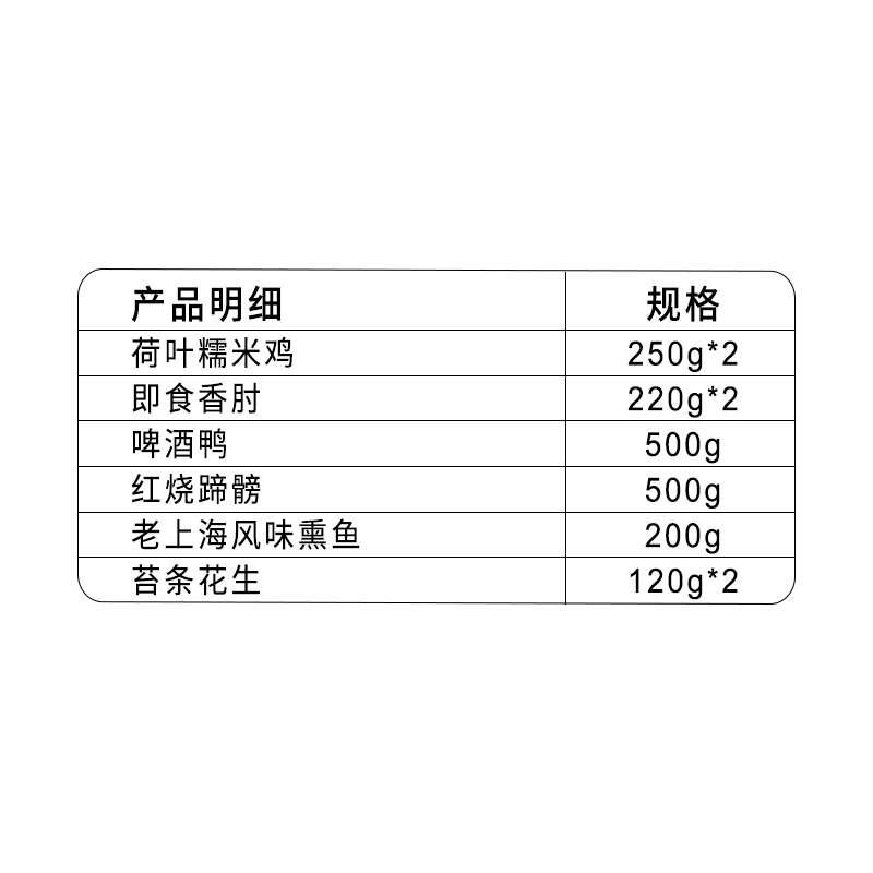 老杜 年貨大街禮盒2380g